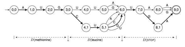 16分钟优化mRNA疫苗稳定性! 百度AI算法LinearDesign问世