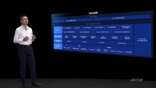 深度学习平台多重要?百度CTO王海峰:它是产业智能化基础技术底座
