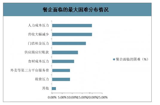 擎朗送餐机器人亮相中国商业信息化行业大会 助力餐饮业智能化转型