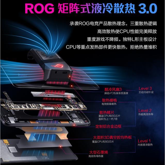 腾讯游戏深度定制 ROG游戏手机3天生高能释放