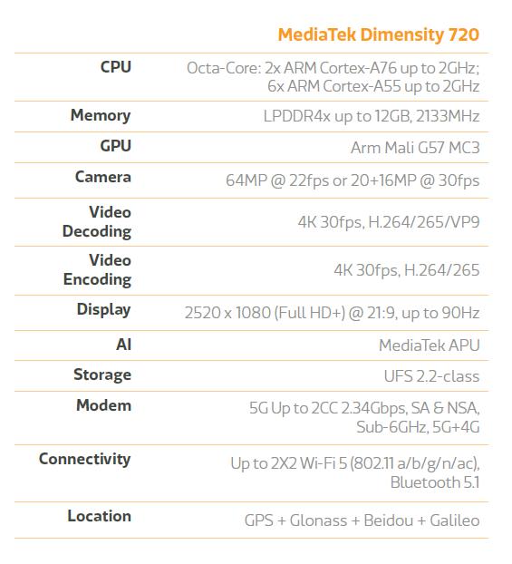 芯片级节能省电技术加持,天玑720增强5G终端续航