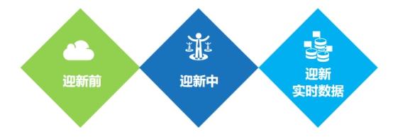 AI助力高校迎新,中国移动推出5G智慧迎新方案