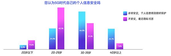 中国通信学会与腾讯联合发布《2020年 5G通信发展白皮书》