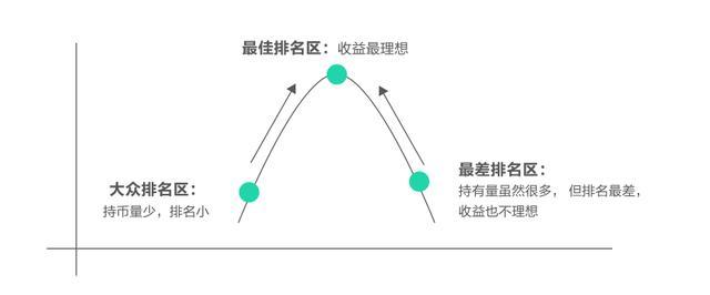 Themis分布式预言机亮相,旨在促进DeFi进一步发展