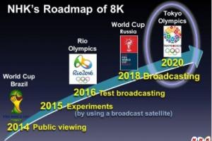 东京奥运会进入倒计时 8K转播即将震撼亮相