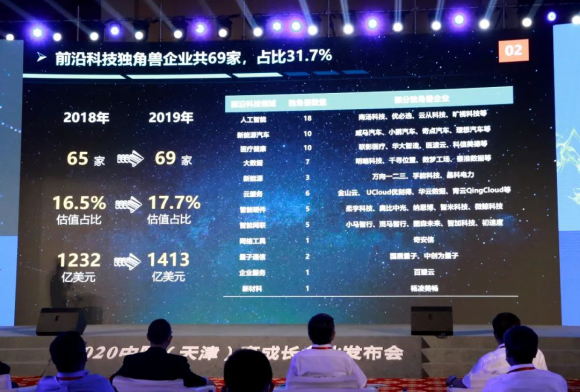 中国独角兽百望云发布百望云脑 以商业社交切入万亿级数字经济 实践数字商业平台