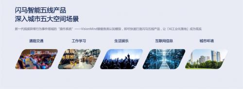 视觉技术与行业Know-How有机结合,闪马智能拓宽视频分析的能力边界
