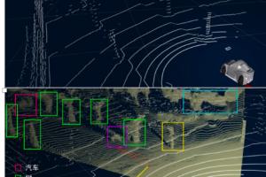 达摩院自动驾驶技术实现对低线束激光雷达的高线束模拟