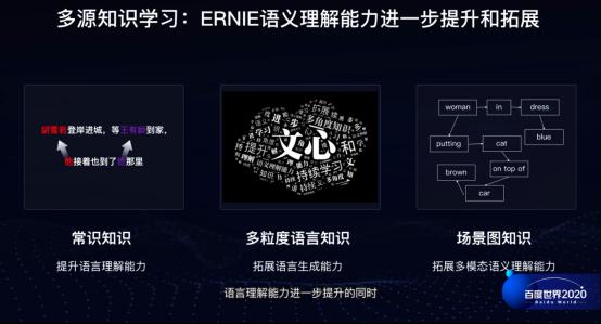 百度世界2020大会NLP技术全面升级 文心ERNIE加速启动产业落地