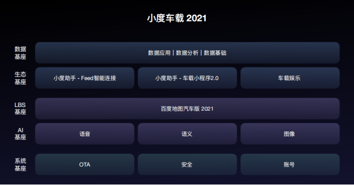 """百度智能车联在央视官宣 """"双料冠军"""" 百度世界大会解密全新小度车载2021"""