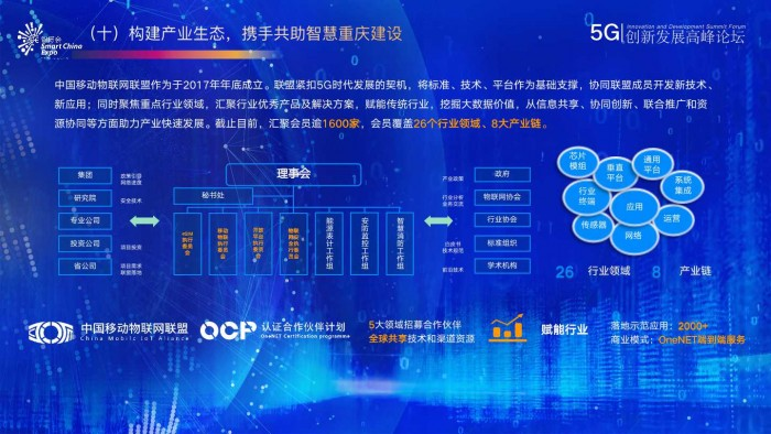 中移物联网:5G+物联网,赋能产业创新发展