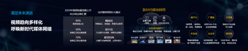 华为云张宇昕:技术创新智能升级,华为云与千行百业共成长