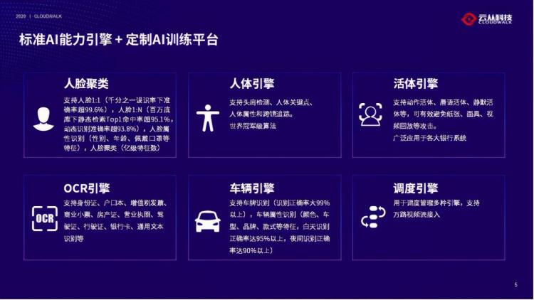 """云从科技亮相华为Connect大会 物联智慧""""未来""""可期"""