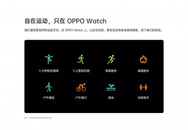 从智能穿戴到专业医疗监测:OPPO展现智能物联生态雄心