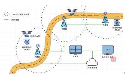 聚焦行业,共创价值——宸芯科技通信终端SoC芯片和解决方案