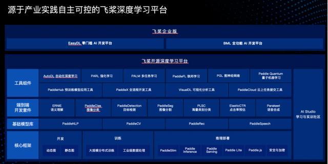 百度集团副总裁吴甜:AI新型基础设施 助力企业数智化转型升级