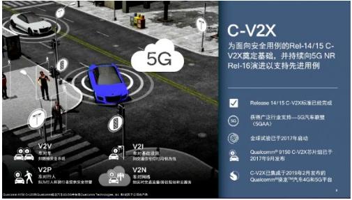 中国5G部署遥遥领先 高通李俨:优势正扩展至智能交通领域
