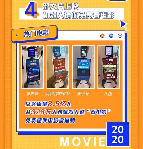 《金刚川》票房破3亿,猎豹商场机器人请你看电影