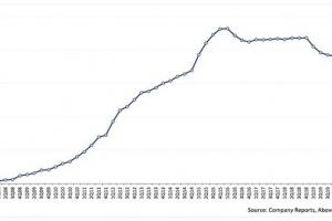 估测称苹果iPhone活跃用户人数已超10亿