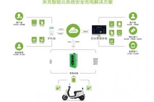 Cat.1充电桩!中国移动OneMO模组携手山野电器助力智慧城市建设!
