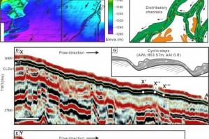 深海海底地质灾害和人工智能识别研究取得新进展