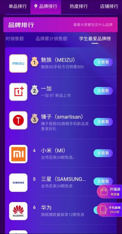 京东11.11手机最新榜:小米、Apple、华为占据销量前三甲