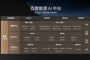 南方电网国际技术论坛 吴甜详解AI数字电网应用