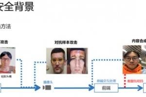 人脸识别安全技术的研究与应用