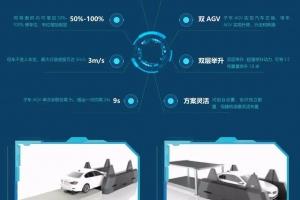 子母升降型AGV停车机器人正式发布