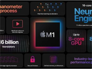 苹果高管揭秘M1芯片历程:三年前开始 软件+硬件团队协作开发