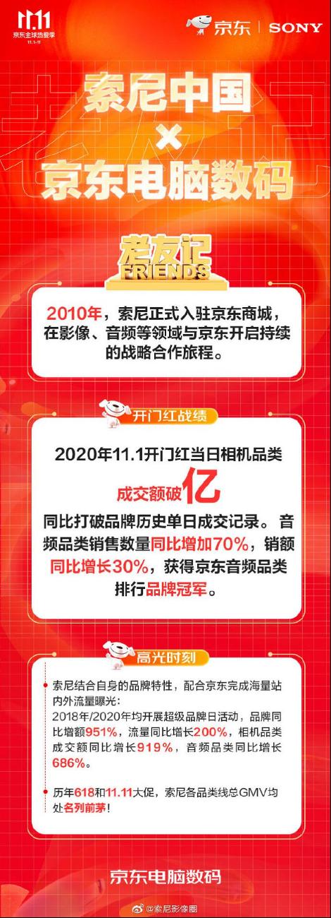 京东11.11提速智能化供应链 推动消费数码行业数智化转型