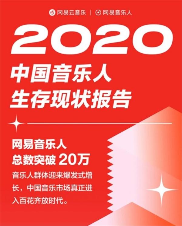 """拆解网易Q3财报:营收增长27.5%超预期,三张""""内容牌""""未来怎么打?"""