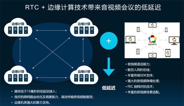 """沉浸式视频云 金山云打造5G时代的能力""""底座"""""""