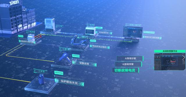 领航新消防与新电力 拓深科技AI破势而来启航2021