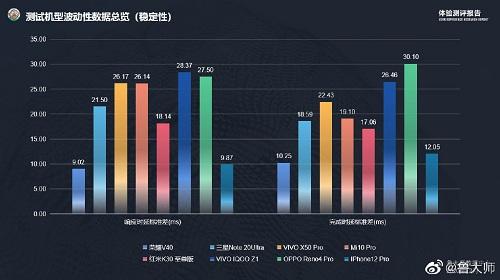 300Hz+5000万超感光+瀑布屏,荣耀V40被爆售价3999元