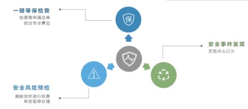 全面提升企业的主动防御能力,UCloud优刻得全新架构云安全中心正式公测