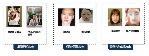"""人脸实名认证成""""标配"""" 百度增强级方案拉起AI安全网"""