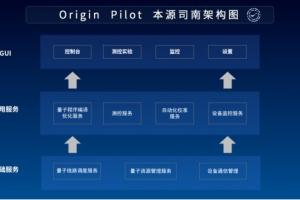 """用""""未来""""定义未来!本源量子发布首款国产量子计算机操作系统——本源司南"""