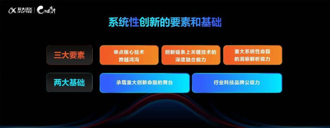 科大讯飞发布人工智能2.0时代的奋斗目标!