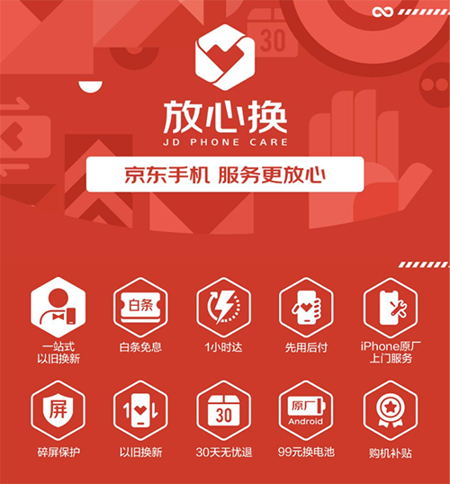 手机新品集中在京东首发,realme GT售价2799元起