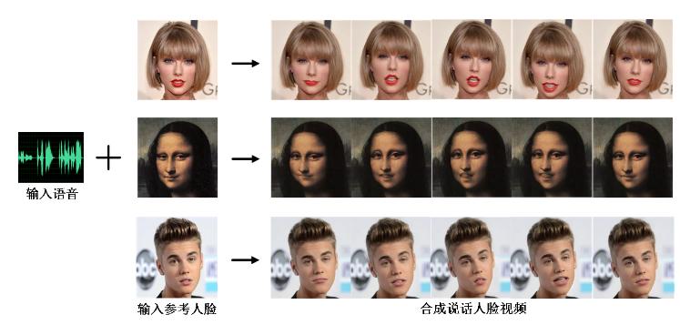 网易伏羲三项研究入选CVPR顶会:AI感知表情能力将达到人类水平
