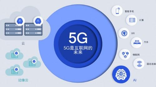 5G部署可缩小数字鸿沟 高通安蒙呼吁各国推出激励政策
