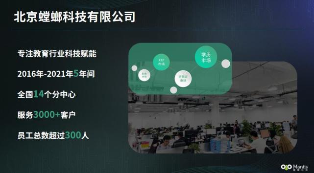 教育行业SaaS服务商螳螂科技完成由SIG领投近亿元A轮融资