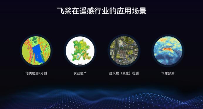 遥感智能时空大数据峰会:百度飞桨助力遥感解译智能变革