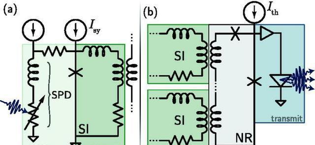 研究人员提出了基于低温超导光电方案的大规模人工智能系统