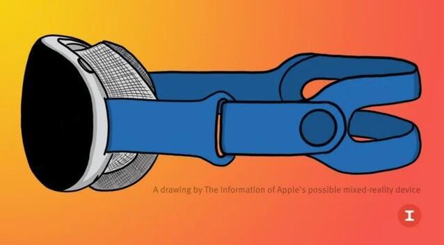 郭明錤:苹果有望在明年发布混合现实耳机