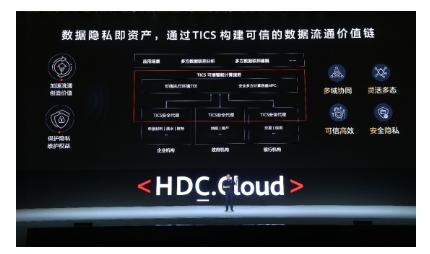 华为云可信智能计算服务TICS,安全释放数据价值