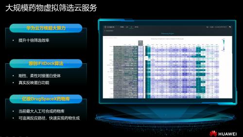 中科院上海药物所联合华为云发布AI大规模药物筛选服务,提升10倍筛药效率