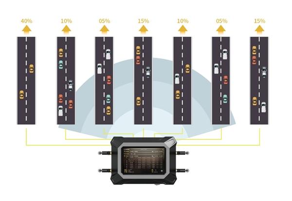 通信聚合加速有新方案 随时随地打造移动高清直播