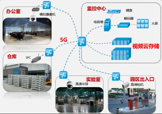 中兴通讯携手中国电信淄博分公司打造山东首个5G智慧炼厂